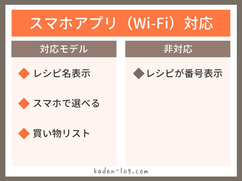 ホットクックのスマホアプリ(Wi-Fi)非対応モデルは使いづらい