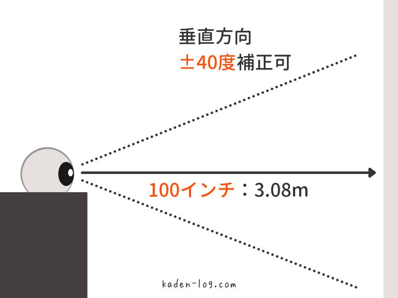 AnkerのモバイルプロジェクターNebula Astroで100インチ投影するには約3m必要