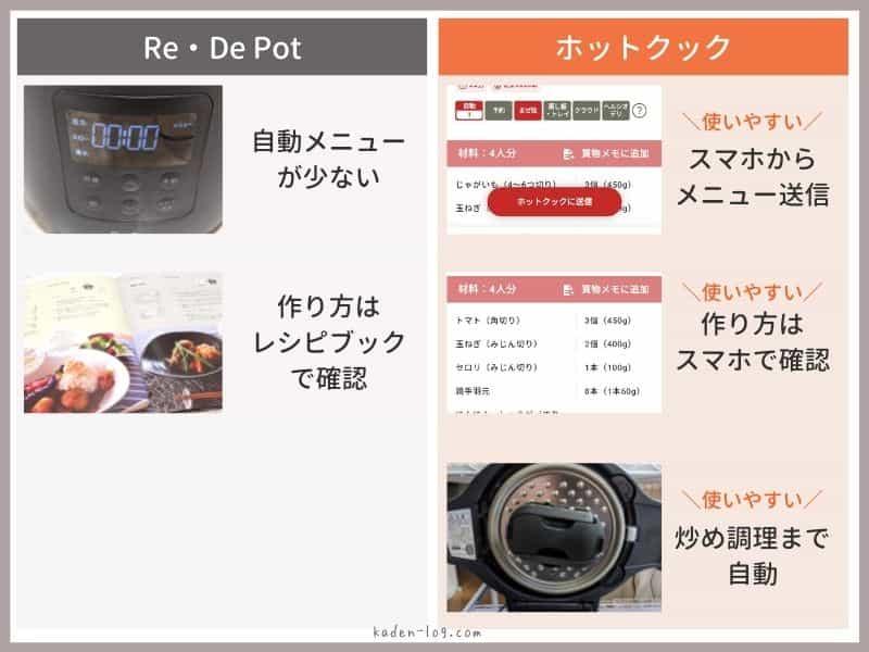 自動調理鍋ホットクックと電気圧力鍋Re・De Pot(リデポット)の使い勝手の違いを比較
